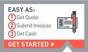 West Virginia Invoice Factoring