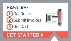 Payday loans explained image 2
